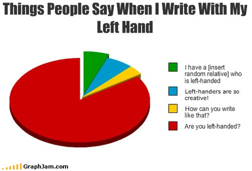 Being a lefty